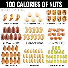 100 Calories of Nuts in 2020 Food Calorie Chart, 100 Calorie Snacks, Low Calorie Recipes, Diet Recipes, Healthy Recipes, Zero Calorie Foods, 1000 Calorie Meal Plan, Slimfast Recipes, Vegetarian Recipes
