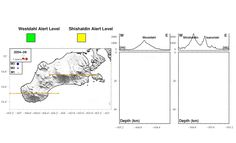 Deformation and Seismicity of Unimak Island Volcanoes from 1998 - 2013. Deformation and seismicity of Unimak Island volcanoes from 1998 - 2013. Created by Dr. Christine Puskas, UNAVCO, with GPS data from the Plate Boundary Observatory (http://pbo.unavco.org/) and seismic data from the USGS Advanced National Seismic System .   #UNAVCO #geodesy #GPS#geoscience#geology #data #volcano