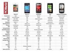 Chcesz kupić telefon? – porównywarka telefonów!Porównywarki cen i telefonów to od niedawna nieodłączny asystent zakupów w sieci. Zamiast odwiedzać poszczególne sklepy internetowe i wyszukiwać prod…