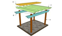 small backyard pergola ideas Free Pergola Plans Free Outdoor Plans - DIY Shed, Wooden Playhouse . Diy Pergola, Free Pergola Plans, Building A Pergola, Small Pergola, Pergola Attached To House, Pergola Swing, Metal Pergola, Cheap Pergola, Wooden Pergola