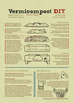 Infografía - Vermicompost