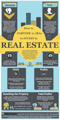 INFOGRAPHIC - Partnering 2 IRAs to Invest in Real Estate