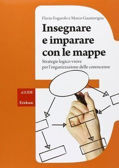 insegnare e imparare con le mappe School Tomorrow, School Days, Art School, Back To School, Social Service Jobs, Learning Languages Tips, Effective Learning, Text Types, Dyslexia