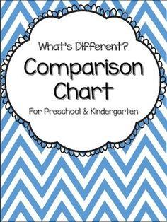 Comparison Chart for Preschool and Kindergarten Preschool Science, Science Ideas, Preschool Kindergarten, Pumpkins, Objects, Language, Teacher, Chart, Activities