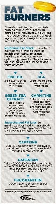 "Best vitamins for women Best vitamins for men ""Using fat burning supplements for weight loss - If you ever visit and spend some time perusing a bodybuilding website, you will quickly discover that body builders really know their way around optimal weight loss and fat burning strategies. Infographic: Fat Burners"" 