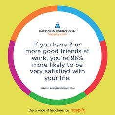If you have 3 or more good friends at work, you're 96% more likely to be very satisfied with your life.