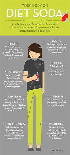 Sweet, fizzy diet soda may seem like a dieter's dream, but the lack of calories comes with some pretty unpleasant side effects. www.onedoterracommunity.com https://www.facebook.com/#!/OneDoterraCommunity