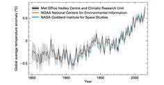 2015 One for the Climate Record Books