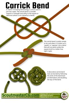 """A """"bend' in knotting terminology is a knot used to join two ropes. The carrick bend is consider superior in strength and utility to the square or reef knot (which is not classed as a bend)."""