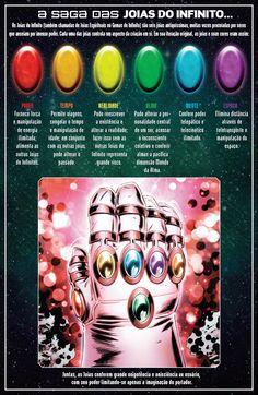 Mcu Infinity Stone S Colors Match - Infinity Stones Spell Thanos, Avengers Infinity Stones, Infinity Gems, Marvel Infinity, What Is Marvel, Marvel Fan, Marvel Dc Comics, Comic Villains, The Originals