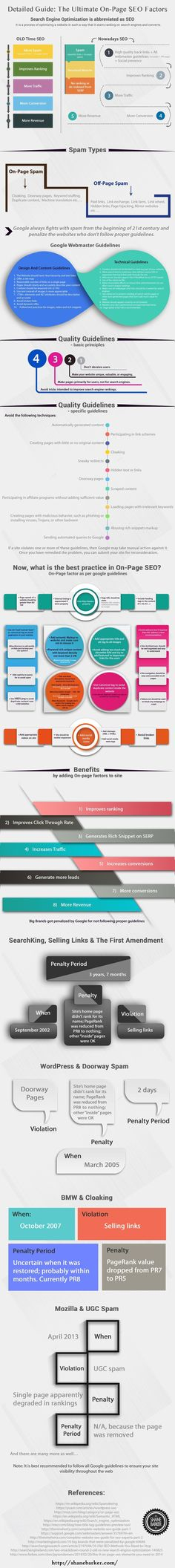 What Are Key On-Page Factors For #SEO? #infographic