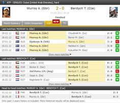 Andy MURRAY defeated Tomas BERDYCH to reach the semi-finals in Dubai! Match summary: http://www.FlashScore.com/match/SG5vO2OF/