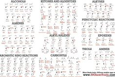 Organic Chemistry Reactions Poster & Study Guide for College O-chem by www.ochemtools.com http://www.amazon.com/dp/B00BUUCB92/ref=cm_sw_r_pi_dp_QtnAwb1EVEPT2