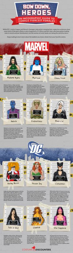 Villainous Female Marvel and DC characters Inforgraphic!