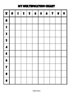 Multiplication Chart (BLANK) 0-9's