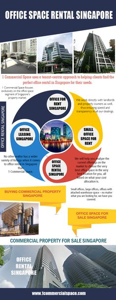 If you are starting a small business you will be looking for Office Space Rental Singapore for your employees, as well as space to conduct your business affairs. Before you begin looking for office space to rent, you should know what your requirements are, as there are different types of office spaces.