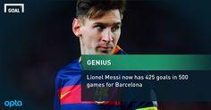 Messi anota mucho goles.