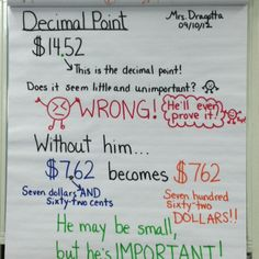 Decimal point poster for math lesson!