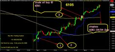 Profit Booking System: CRUDE OIL TODAY APR 04 2014 COMMODITY TRADE SEE TH...
