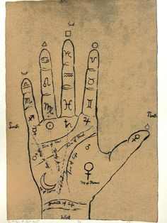 Palmistry Chart Silkscreen Print - Hand Palm Reading guide