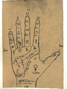 Palmistry Chart Silkscreen Print  - Hand Palm Reading guide
