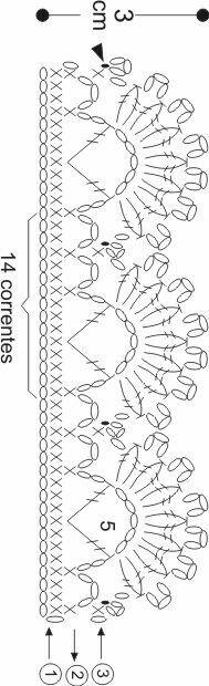Crochet tutorial/borders