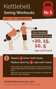 Exercise For Beginners 1 of 7 kettlebell swing workouts that can be completed in only 4 minutes. A great kettlebell workout for beginners learning the kettlebell swing and wishing to burn fat and activate over 600 muscles with one exercise. Fitness Workouts, Kettlebell Workout Routines, Kettlebell Workouts For Women, Kettlebell Challenge, Cardio Workouts, Emom Workout, Workout Men, Fat Workout, Body Workouts