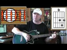 Stuck In The Middle With You - Stealers Wheel - Acoustic Guitar Lesson - YouTube