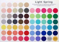 Barwy urody: Typy wiosny - jasna wiosna