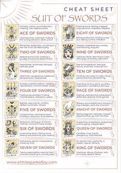 Tarot Interpretation, The Lovers Tarot Card, Tarot Cards For Beginners, Tarot Card Spreads, Tarot Astrology, Love Tarot, Tarot Card Meanings, Oracle Cards, Wiccan