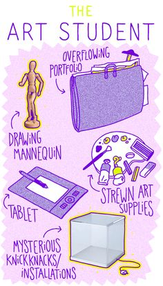 The Art Student Starter Pack | 10 Starter Packs For Every Type Of College Student