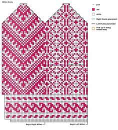 images attach c 5 123 314 Knitted Mittens Pattern, Knit Mittens, Knitting Socks, Hand Knitting, Knitting Charts, Knitting Stitches, Knitting Designs, Knitting Patterns, Tapestry Crochet