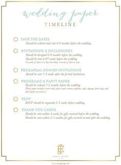 WEDDING PAPER TIMELINE