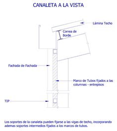 Canales de Agua de Lluvia – Luvitec | Somos una empresa conformada por un grupo de ingenieros que tienen más de 30 años trabajando en la fabricación, instalación y comercialización de cubiertas para edificaciones en Venezuela y el Caribe