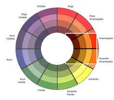 ¿CÓMO MAQUILLAR OJOS MARRONES? | Colores que favorcen para un look casual.