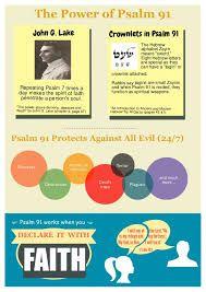 Image result for psalm 91 sword Psalm 91, Sword, Pray, Faith, Image, Loyalty, Swords, Believe, Religion