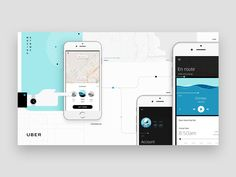 Uber App Redesign - Moodboard by Bryant Jow #Design Popular #Dribbble #shots