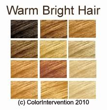 expressing your truth blog: warm bright hair is Spring