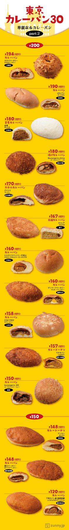 サクサクおいしい150円台カレーパン