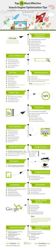 Top 16 Most Effective Search Engine Optimization Tips #searchengineoptimizationbasics, #videomarketingtips