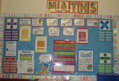Maths Wall classroom display photo - Photo gallery - SparkleBox