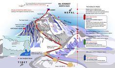 Mount Everest Base Camp Map