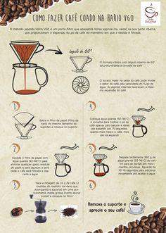 Como fazer café na Hario Cafe Menu, Coffee Latte Art, Coffee Infographic, Vintage Cafe, How To Make Coffee, V60 Coffee, Brewing, Food, Addiction