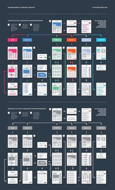 A Website Creation Guide For Creating Spectacular Compelling Websites Online Marketing Agency, Marketing Budget, Proposal Software, Website Structure, Wedding Website Examples, Data Visualization Tools, Restaurant Web, Flow Chart Template, Flowchart