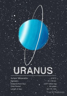 'Uranus' Poster by Tracie Andrews Uranus<br> Part of a series of prints depicting the planets of our solar system. / 7 – Uranus, the seventh planet from the sun, sometimes referred to as an 'Ice Giant'. Uranus Planet, Mars Planet, Planet Tattoo, Planet Project, Ice Giant, Digital Foto, Planets And Moons, Astronomy Pictures, Astronauts In Space