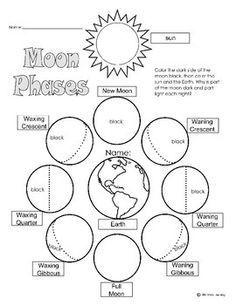 earth 39 s seasons diagram worksheet earth 39 s orbit of the sun stuff to buy pinterest. Black Bedroom Furniture Sets. Home Design Ideas