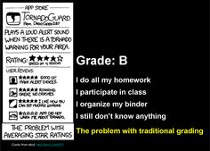 standards based grading rubrics - Google Search