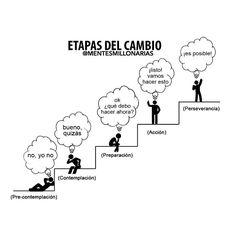 Aprende como obtener 8 mil seguidores en Instagram. Visita www.alcanzatussuenos.com/como-obtener-5-000-seguidores-en-instagram-rapidamente #actitud #citas #enfoque #reflexiona #dichos #billonario #emprendedor #empresario #finanzas #activos