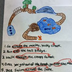 Preposition treasure map...