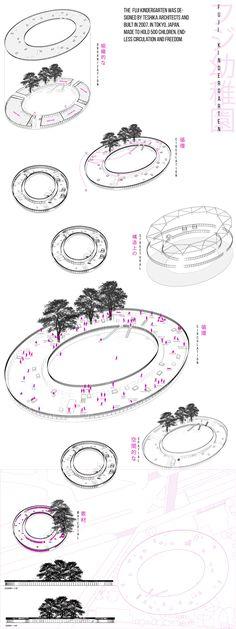 Fuji Kindergarten Precedent Analysis Sophia Sarver